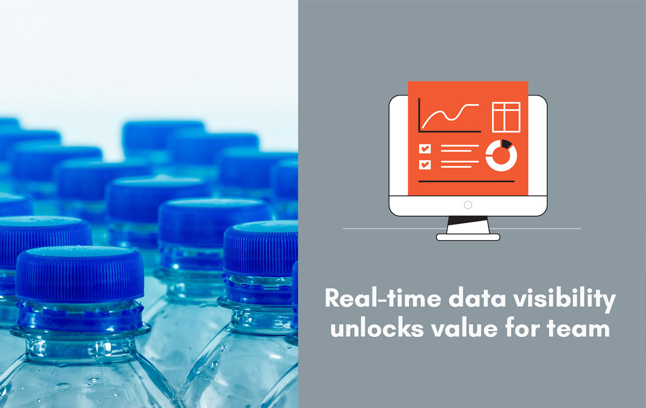 Real-time data visibility unlocks value for team